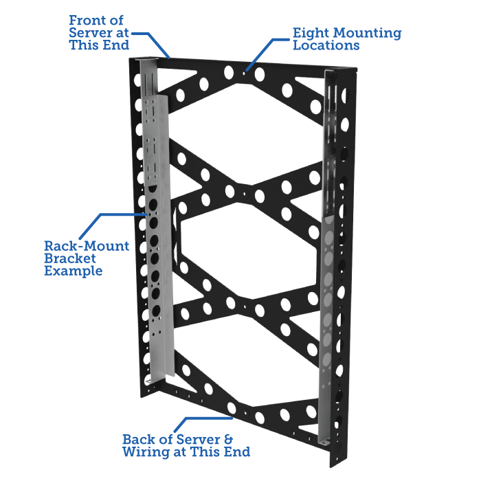 Wall Mount Features